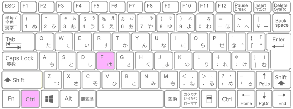 「Ctrl」+「F」検索ボックスを表示